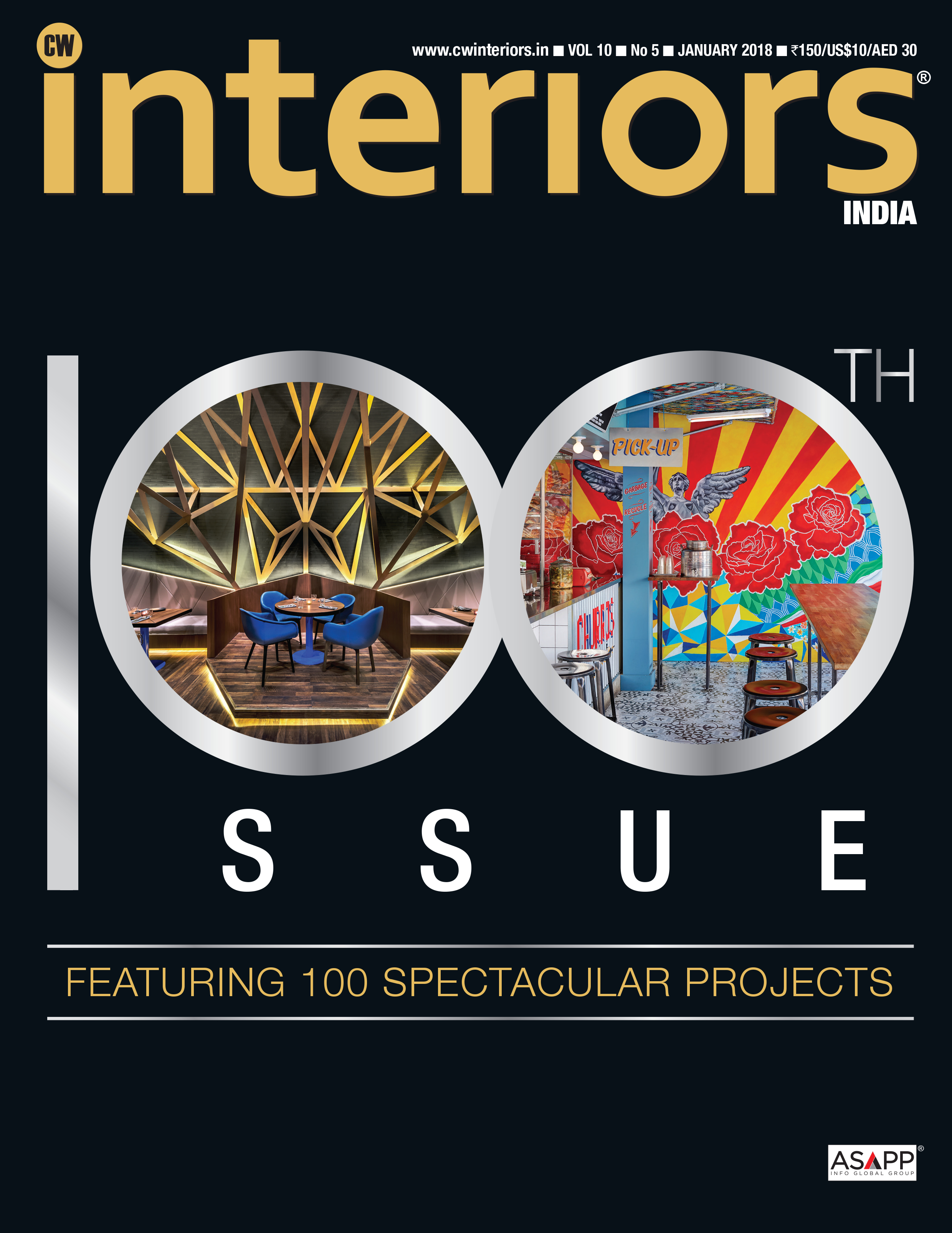 CW Interiors Issue